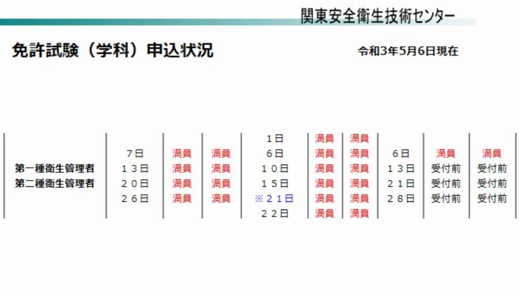 関東センターの申込状況5-7月